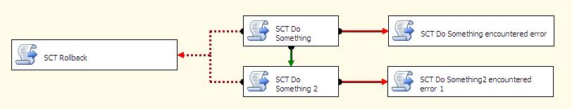 failed to set machine spn constraint